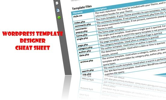 Wordpress Template Designer Cheat Sheet