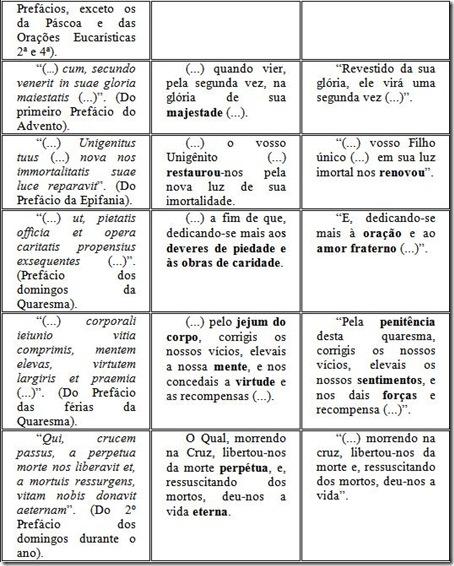Traducao Pg 2