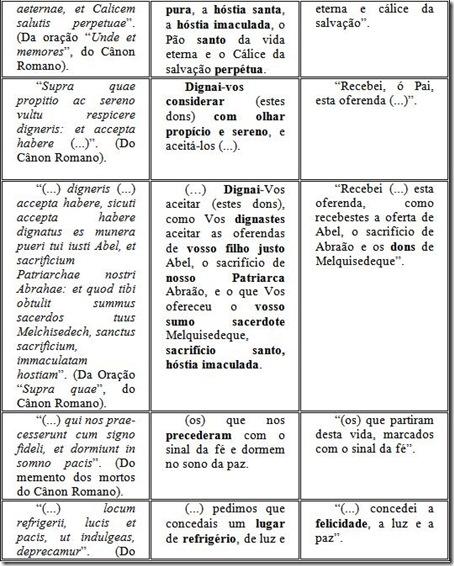 Traducao Pg 5