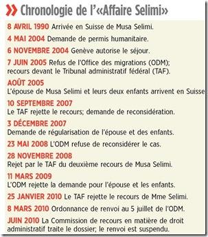 selimi chronologie