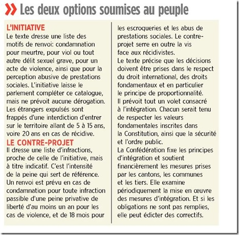 deux options soumises au peuple