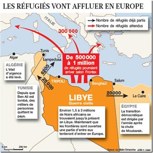 libye afflux réfugiés