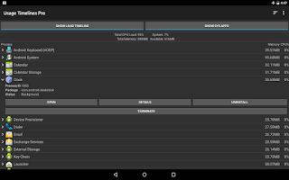 Screenshot of Usage Timelines Pro