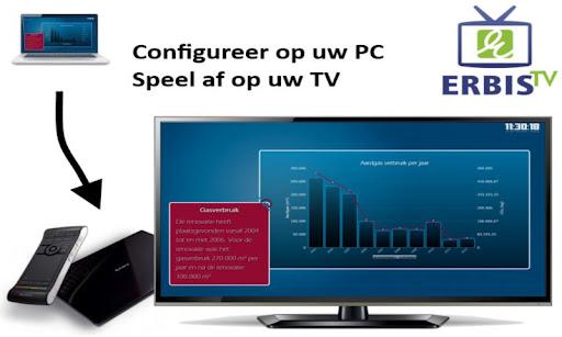 Erbis TV