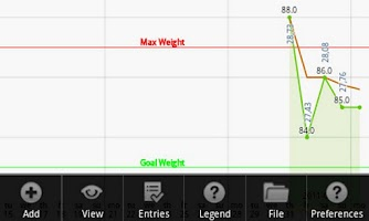 Screenshot of Weight Chart v2