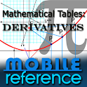 Table of derivatives icon