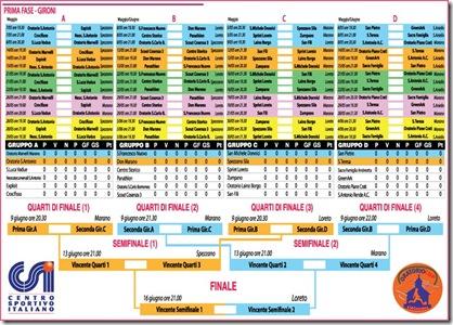 oratoriocup_calendario_2008