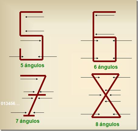 origen-numero-cero-angulos