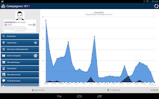 Screenshot of Compagnon t411