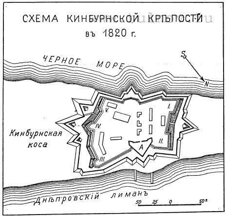 история Очакова. План крепости 1820