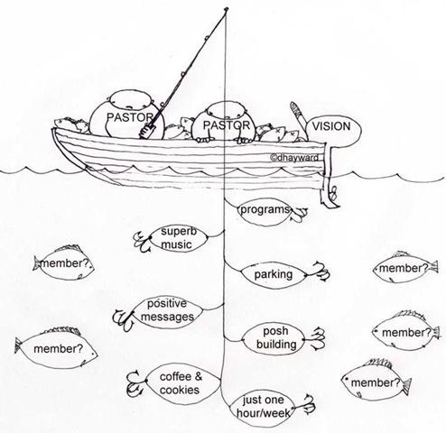 fishers_2