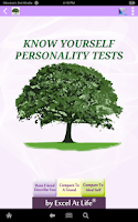 Screenshot of Know Yourself Personality Test