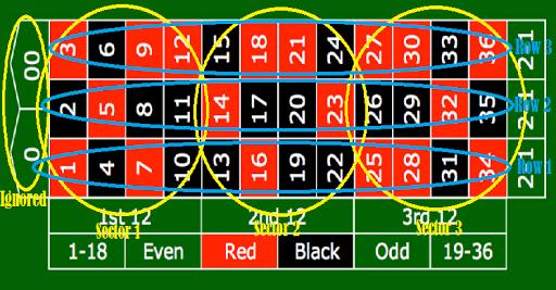 Roulette Advisor - screenshot
