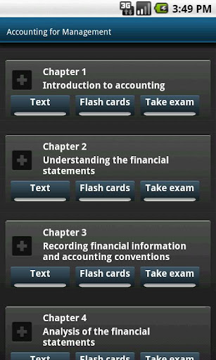 Accounting for Management. MBA