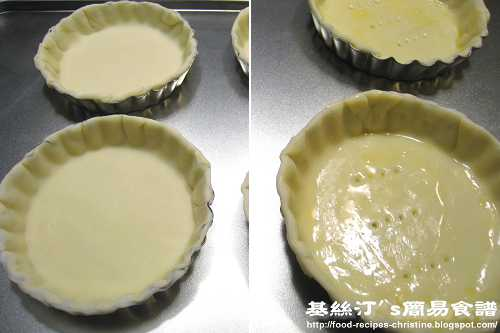 Fruit Custard Tarts Procedures
