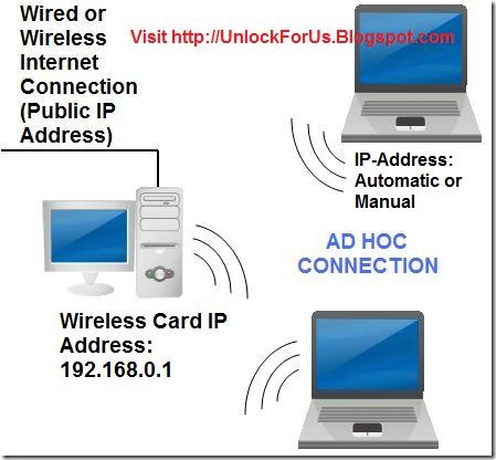 wiredorwireless