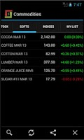 Screenshot of Commodities Market Prices