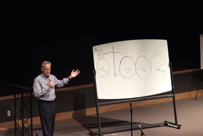Bill and his 4 circles