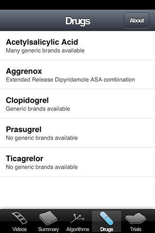 【免費醫療App】CCS Antiplatelet Guidelines-APP點子