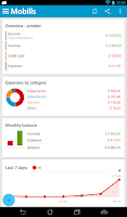 Screenshot of Mobills Finance Manager