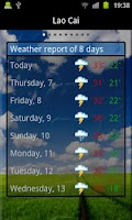 Screenshot of Vietnamese Weather Indicator