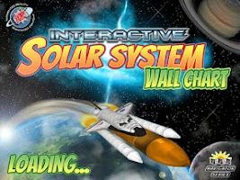Screenshot of Popar Solar System Chart
