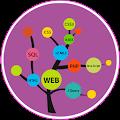 Learn Web Development APK for Bluestacks