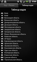 Screenshot of Regional Codes of Ukraine