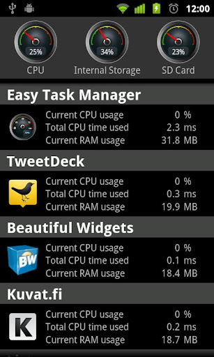 Easy Task Manager - PRO