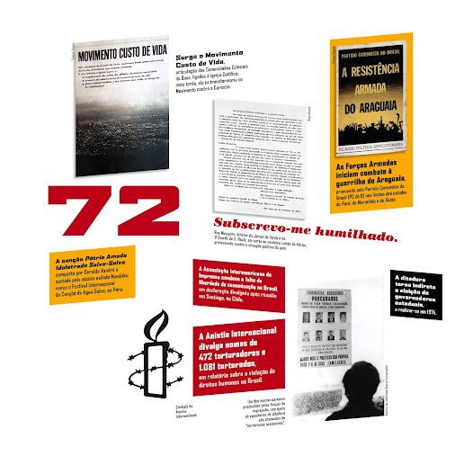 • Anistia Internacional divulga relatórios sobre torturados e torturadores