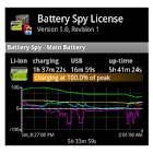 Battery Spy Full License icon
