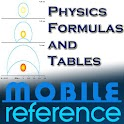 Physics Formulas and Tables icon