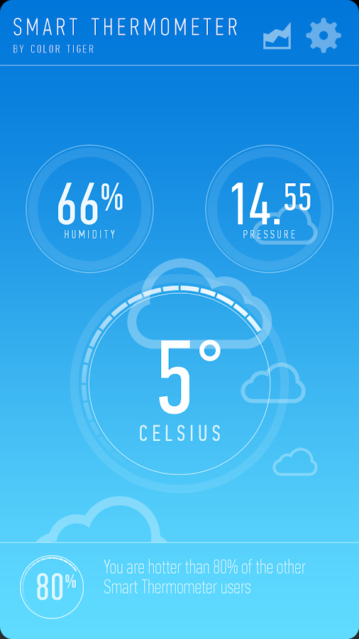 Smart Thermometer Screenshot 3