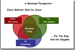 A Missional Perspective