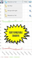 Screenshot of Dynamic Weight & Body Tracker