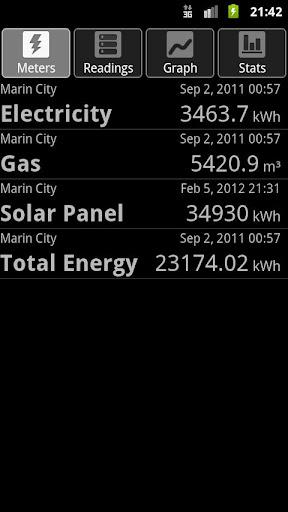 エネルギー消費量アナライザ