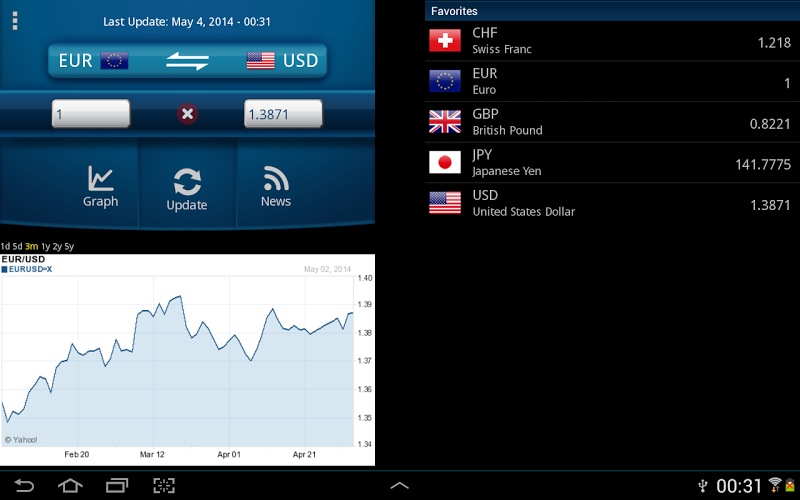 Easy Currency Converter Pro Screenshot 13