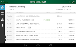 Screenshot of FirstBank & Trust