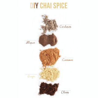 Spiced Chai Drink Recipes
