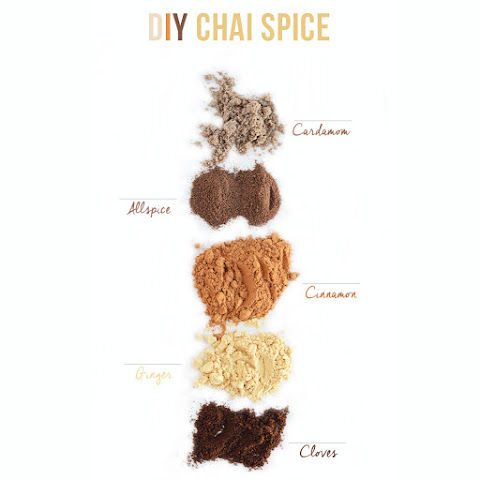 DIY Chai Spice Mix