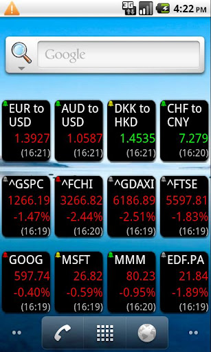 World Stock Alert Widget