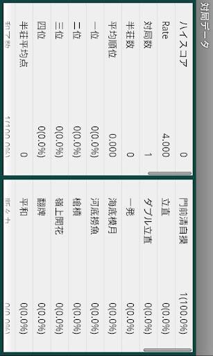 【免費棋類遊戲App】四人麻雀-APP點子
