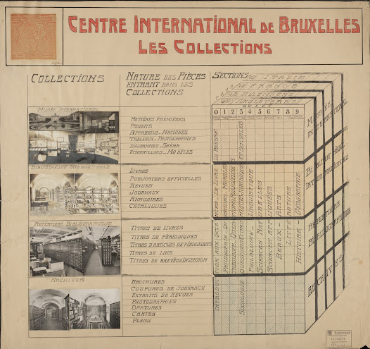 International center of Brussels. Collections