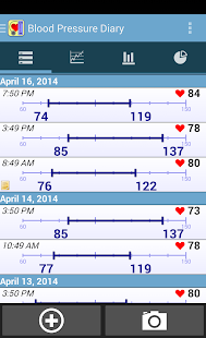 Blood Pressure Diary screenshot for Android