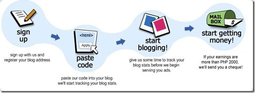 registerblogW