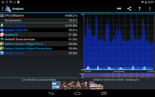 Screenshot of Process Monitor Widget