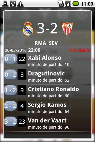 Scoreboard News
