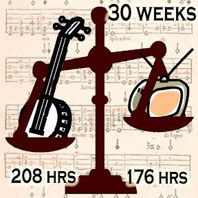 Banjo 208 hrs, TV 176 hours