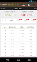 Screenshot of Runtastic Mountain Bike GPS