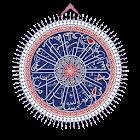 Kiblat kompas (القبلة) icon